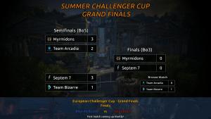 Summer Challenger Cup EU Finals stream thumbnail
