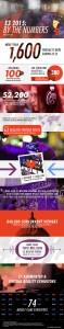 E3 2015 ESA Infographic