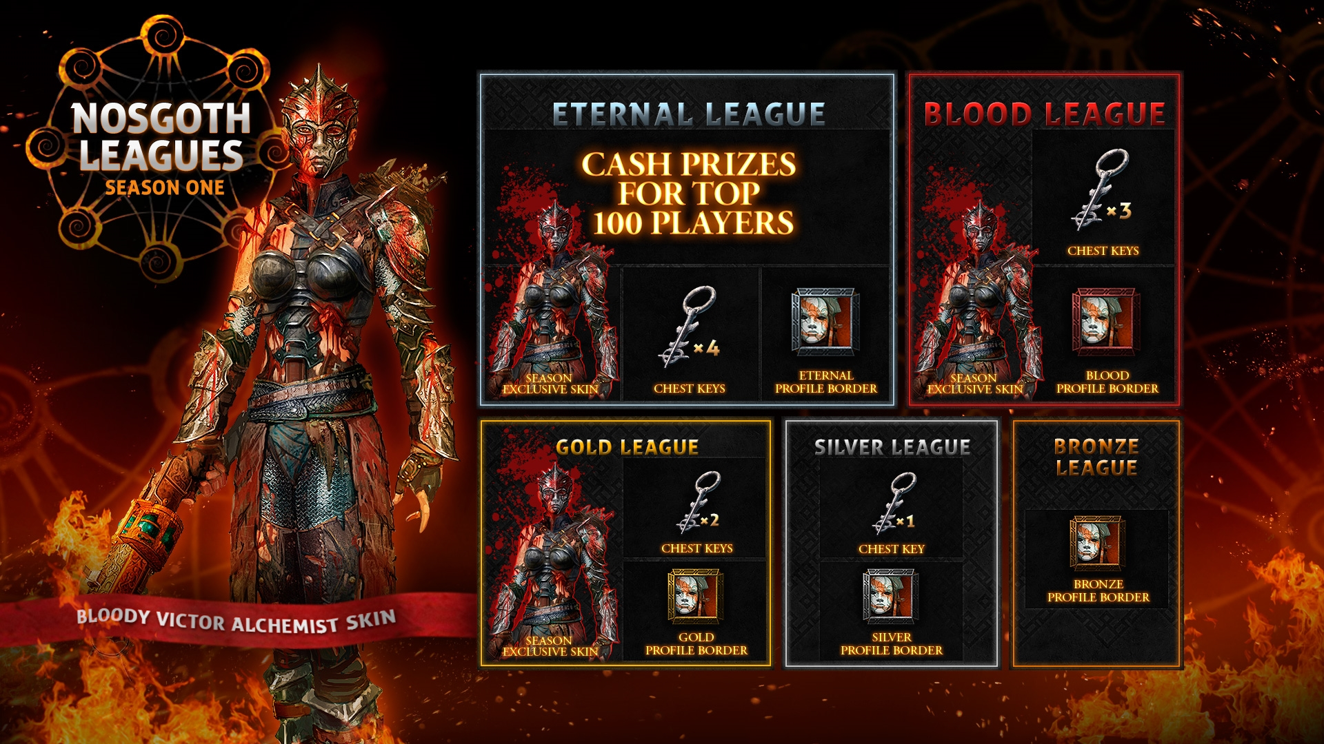 Monthly Tournament Nosgoth Leagues Coming in October news header