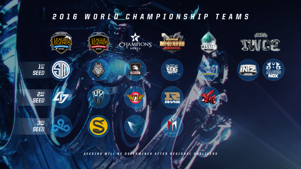 Worlds 2016 Teams