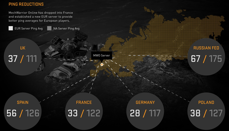 MechWarrior Online European Servers Now Live news header