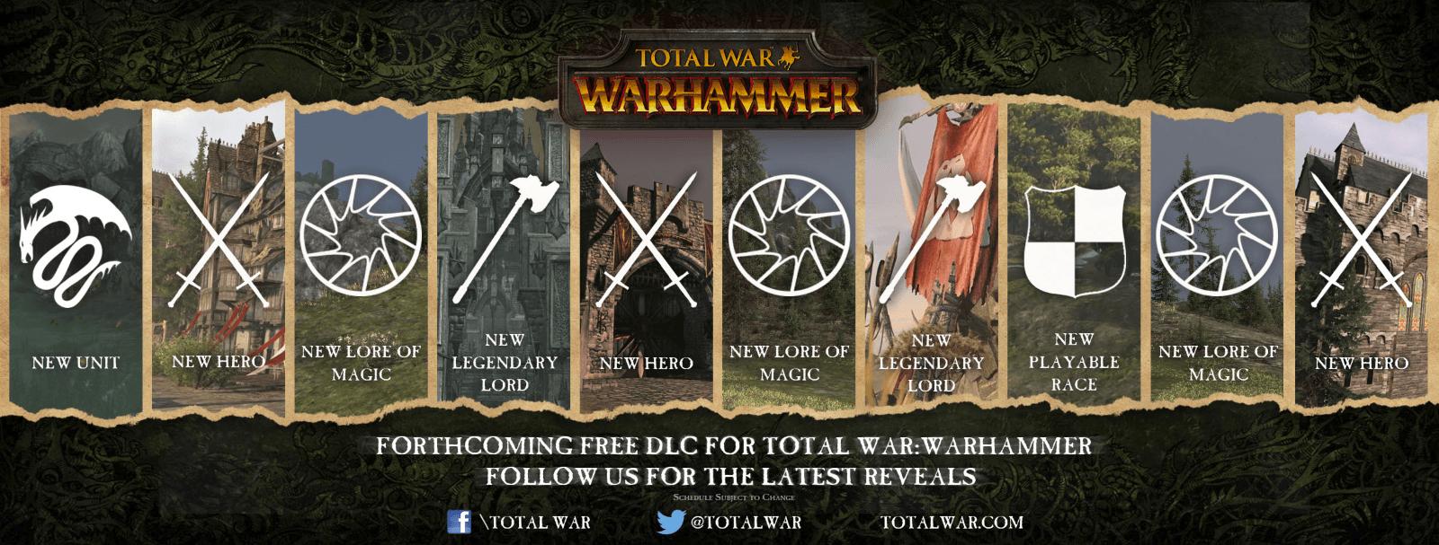 Total War: Warhammer Free DLC Plans Announced