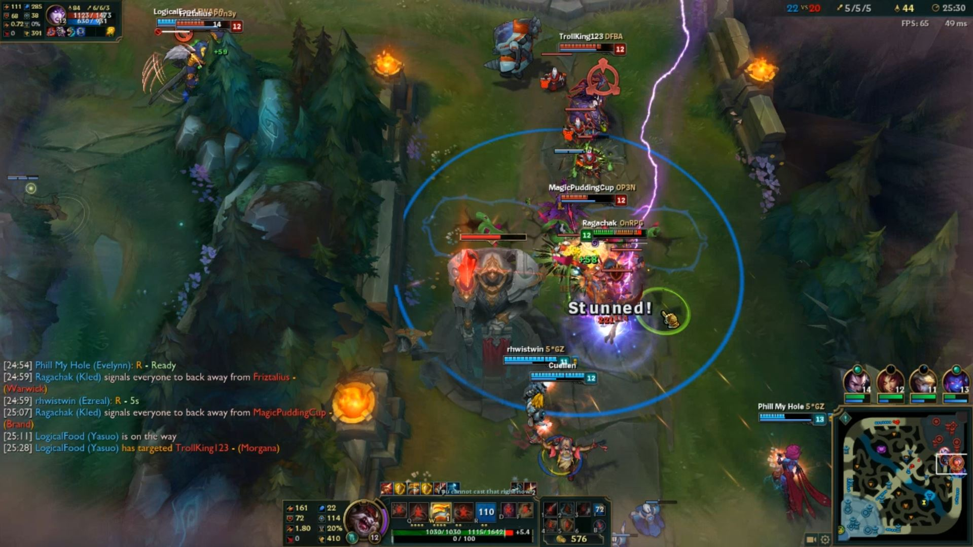 League of Legends Champion in Review Kled