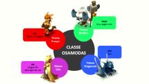 Dofus Osamodas Revamp Dev Diary