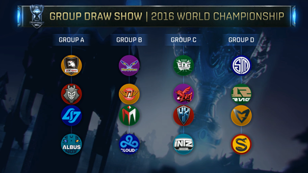 Worlds 2016 Group Draw