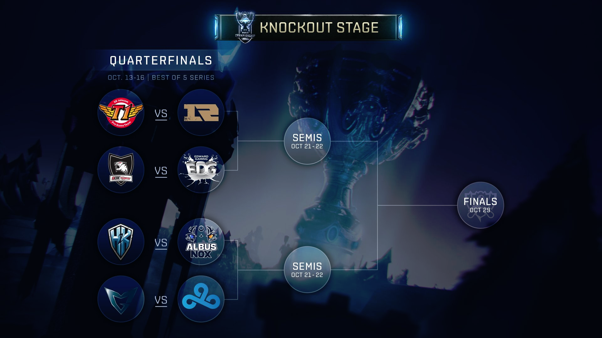 Worlds 2016 Quarterfinals