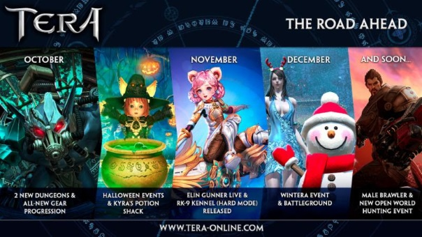 TERA Roadmap - Main Image
