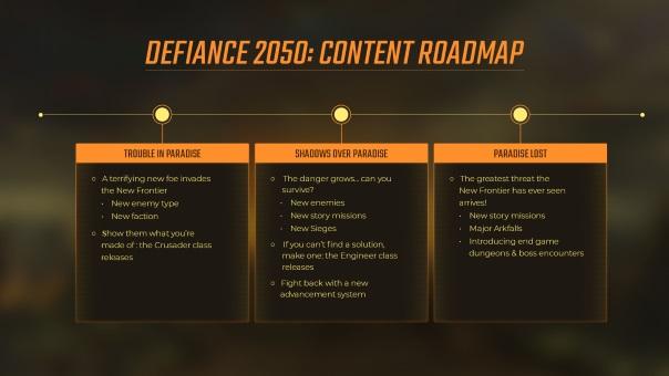 Defiance 2050 - Content Roadmap -image