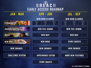 Breach Content Roadmap