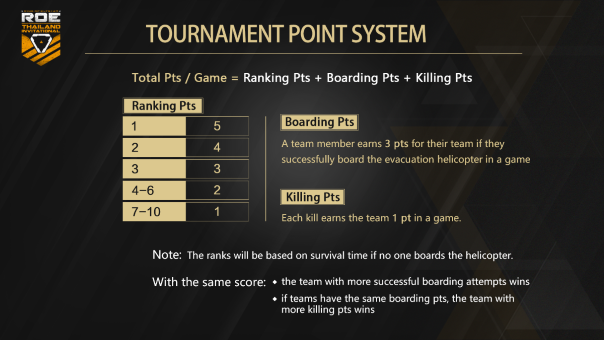 Ring of Elysium Thailand Invitational News