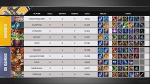 SK vs PK Game 3