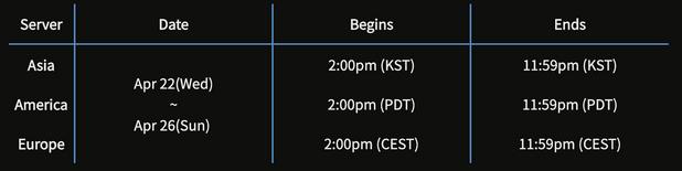 Hunters Arena CBT2 Schedule